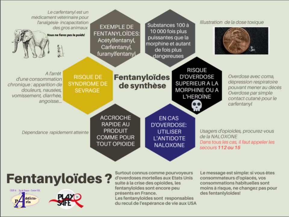 Brochure Fentanyloïdes